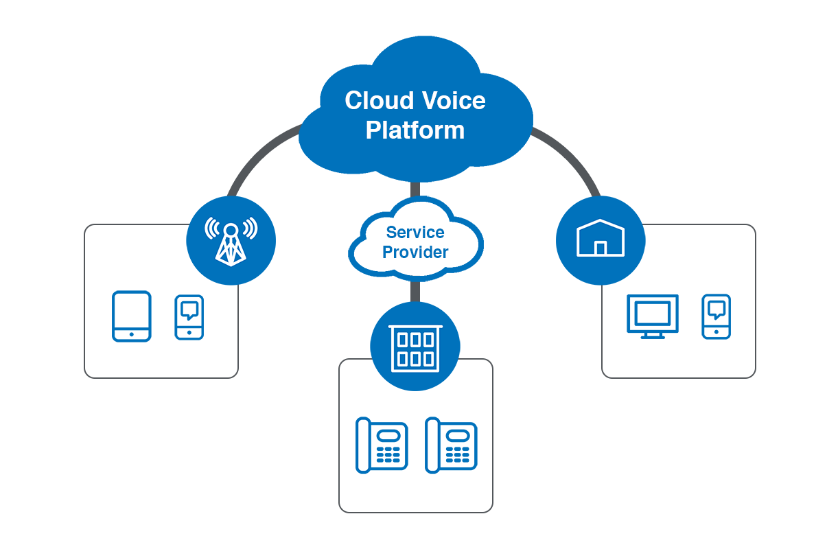 cloud-hosted_pbx_diagram