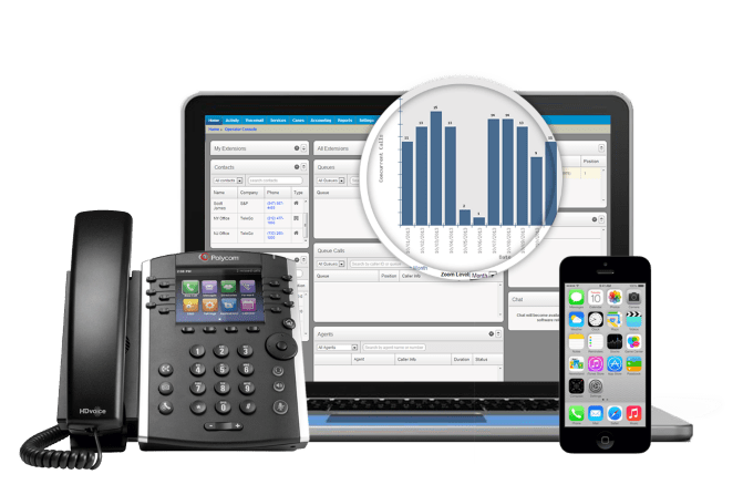 hosted-pbx-devices